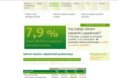 interactive annual report Ljubljanske mlekarne - business report 2