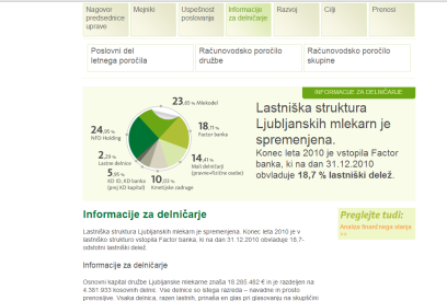 interactive annual report Ljubljanske mlekarne - business report