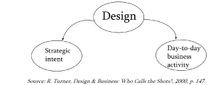 Design as a link between the strategic intent of a business and its daily activities