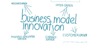 Understanding and supporting business model innovation: EU  Research & Innovation Call for New forms of innovation - News - Vizuarna