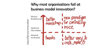 EU Business model innovation platform design workshop
